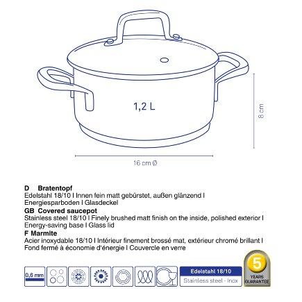 Saucepot Flavoria